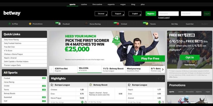 About Betway Payout